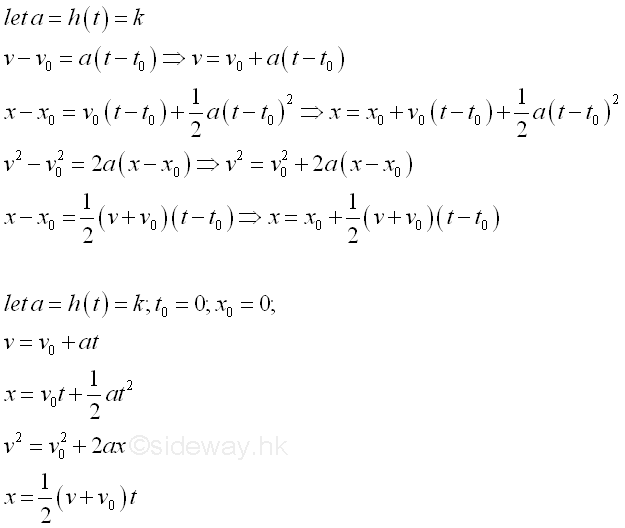 mechanics equations of 1d kinematics output to from sideway